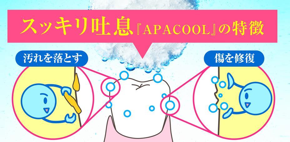 スッキリ吐息アパクール(APACOOL) 成分&効果とは?